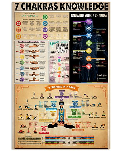 Poster Yoga 7 chakras