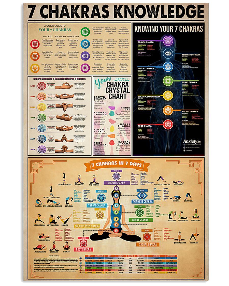 Poster Yoga 7 chakras  24x36 Poster