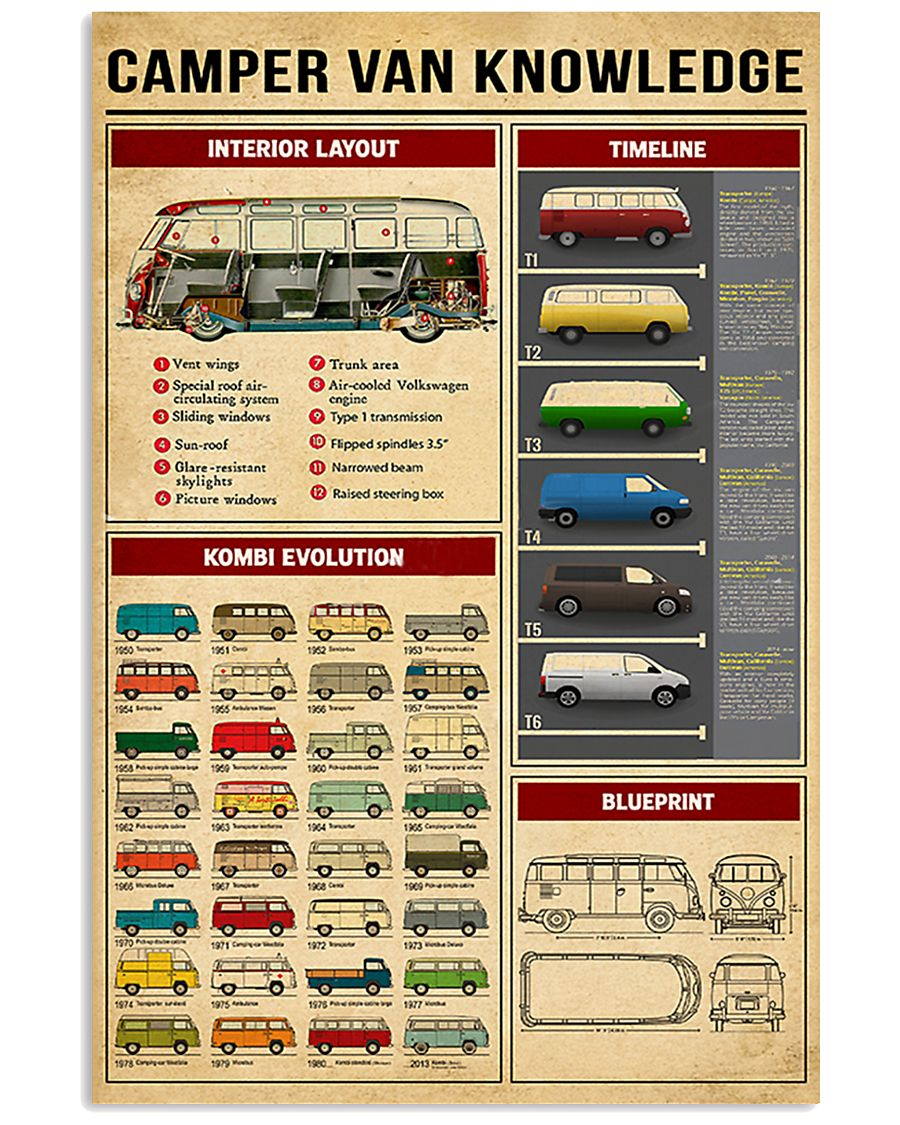 Volkswagen Type 2 Knowledge 11x17 Poster