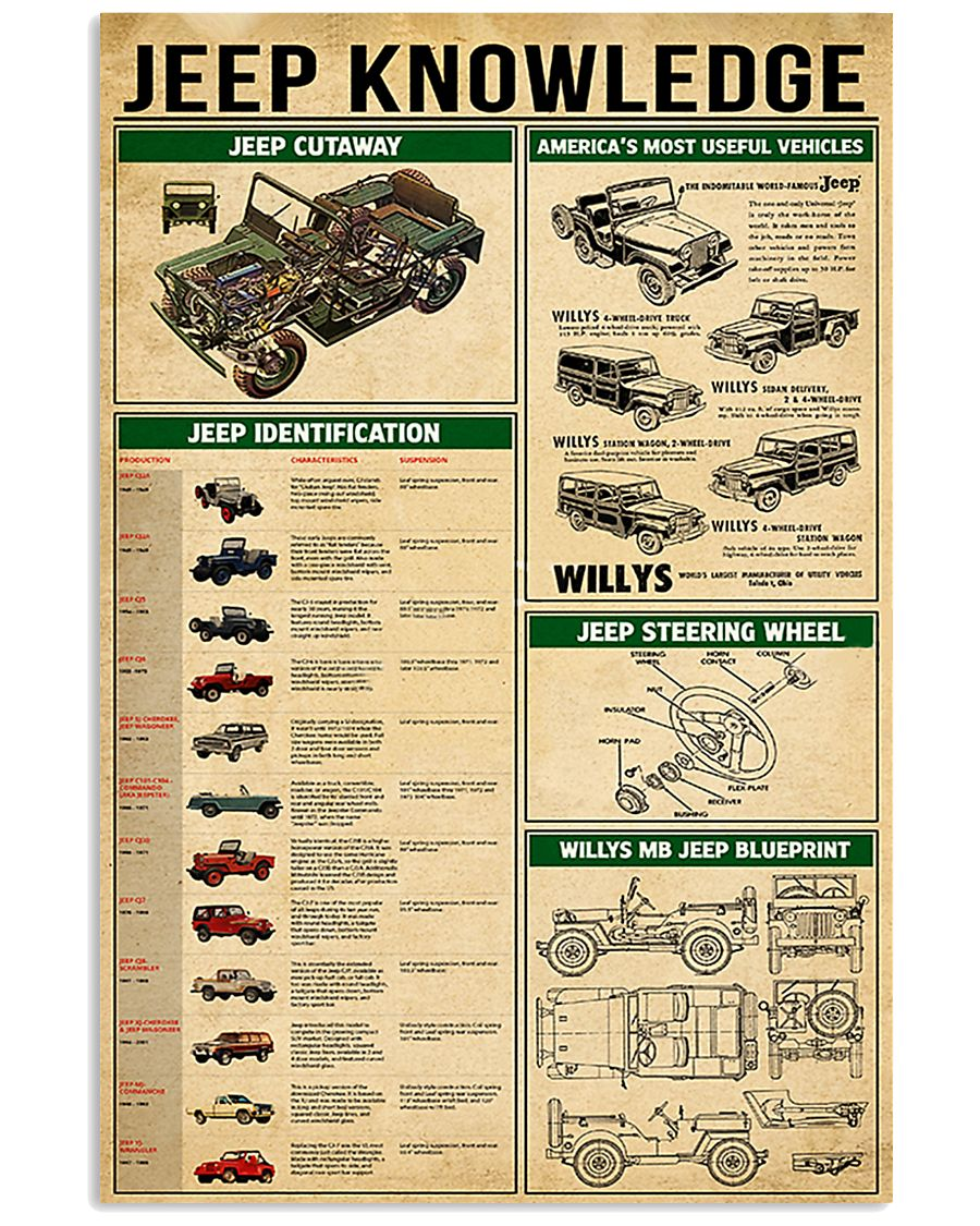 Car  Knowledge 11x17 Poster