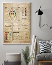 Electrician Basic Electronics 11x17 Poster lifestyle-poster-1