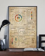 Electrician Basic Electronics 11x17 Poster lifestyle-poster-2