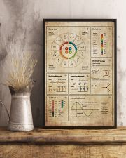 Electrician Basic Electronics 11x17 Poster lifestyle-poster-3