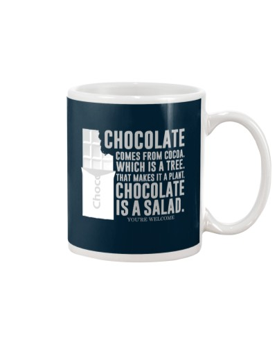 CHOCOLATE COMES FROM COCOA WHICH IS A TREE