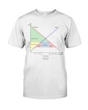 Tariffs Foster Political Dysfunction - Trump Chart Classic T-Shirt front