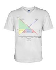 Tariffs Foster Political Dysfunction - Trump Chart V-Neck T-Shirt thumbnail