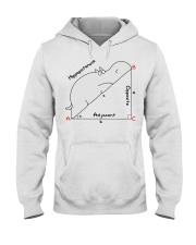 Hippopotenuse Opposite Adjacent Math T shirt Hooded Sweatshirt thumbnail
