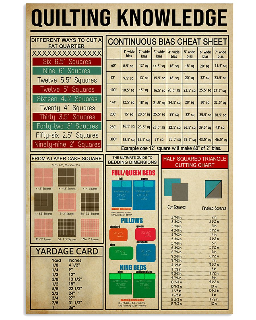 Quilting Knowledge 11x17 Poster