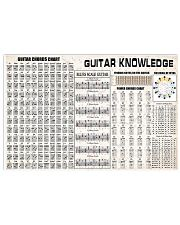 GUITAR KNOWLEDGE 17x11 Poster front