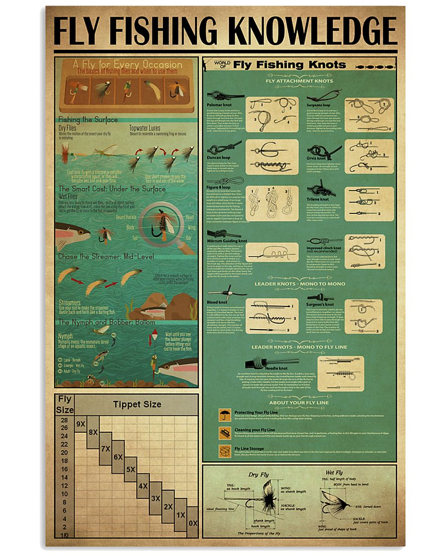 FLY FISHING 24x36 Poster
