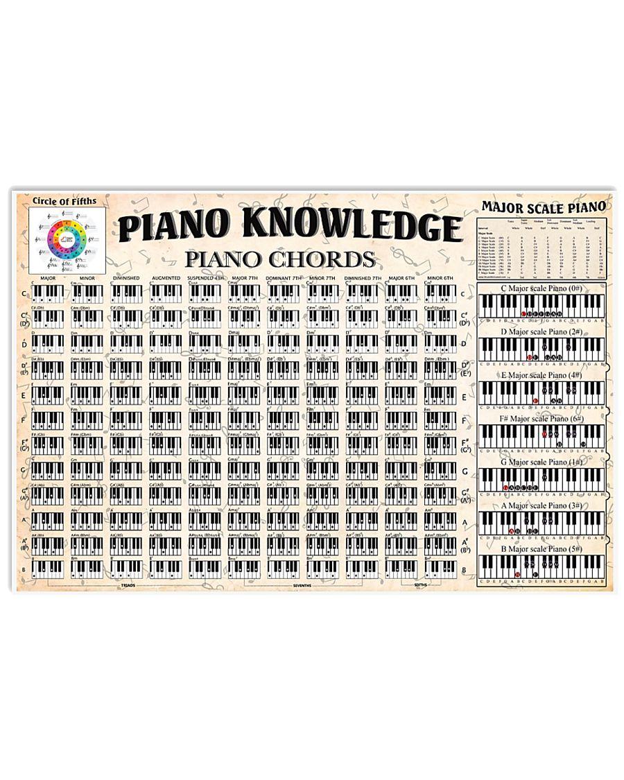 PIANO KNOWLEDGE 17x11 Poster