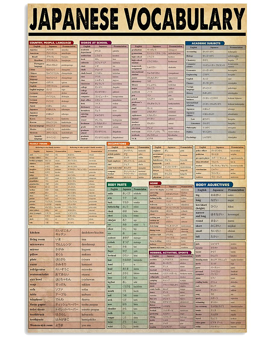 JAPANESE VOCABULARY 24x36 Poster