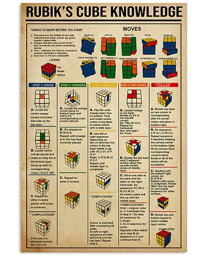RUBIK'S CUBE KNOWLEDGE
