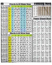 """GUITAR CHORDS Fleece Blanket - 50"""" x 60"""" front"""