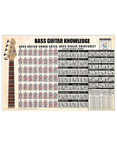 BASS GUITAR KNOWLEDGE