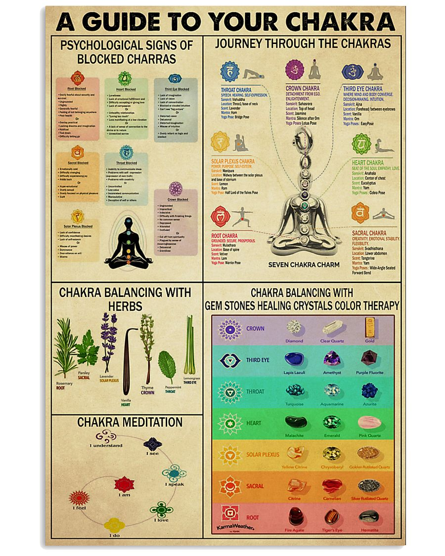 A GUIDE TO YOUR CHAKRA 11x17 Poster