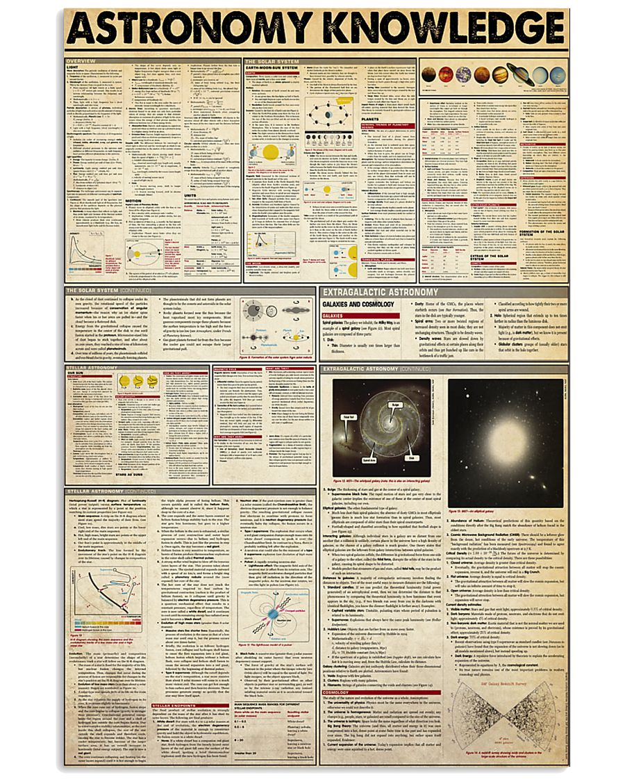ASTRONOMY KNOWLEDGE 11x17 Poster
