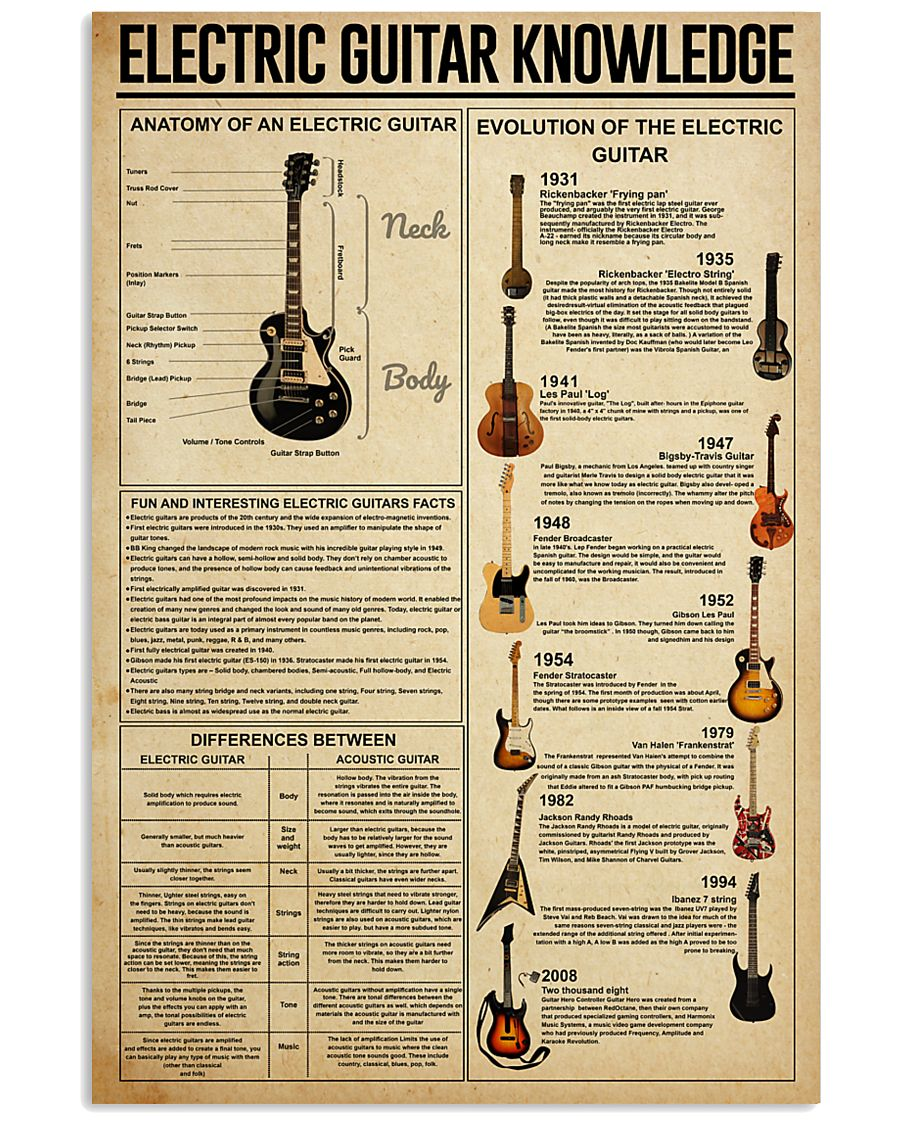 ELECTRIC GUITAR KNOWLEDGE 11x17 Poster