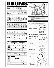 Drums Knowledge 11x17 Poster front