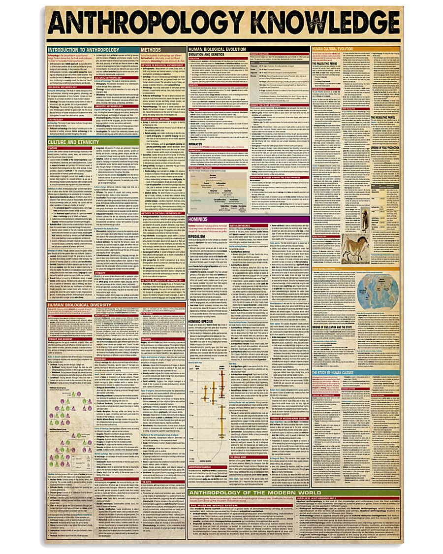 ANTHROPOLOGY KNOWLEDGE 11x17 Poster