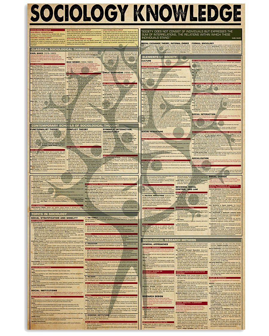 SOCIOLOGY KNOWLEDGE 24x36 Poster
