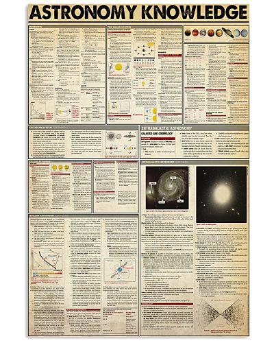 ASTRONOMY KNOWLEDGE