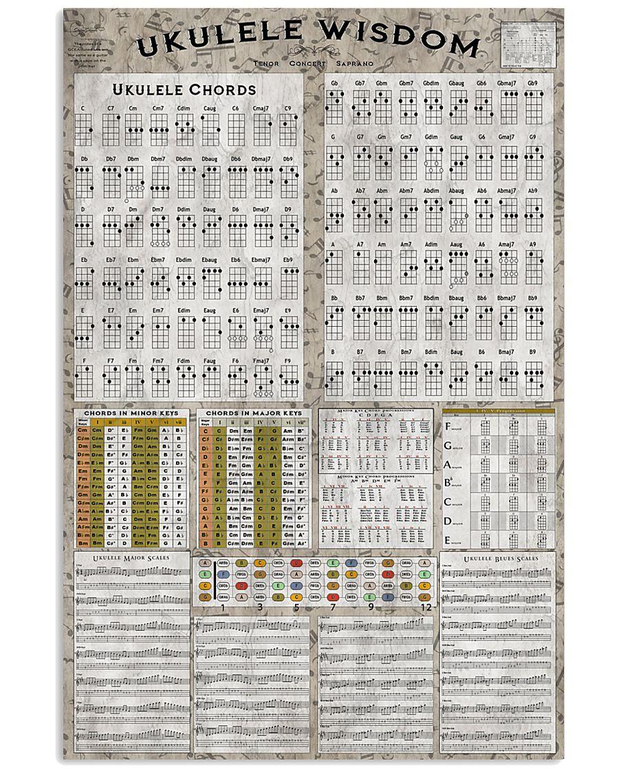 Ukulele chord chart 11x17 Poster