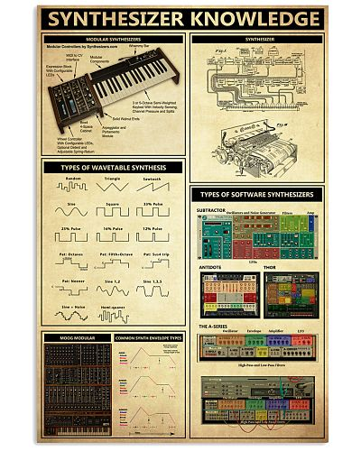 SYNTHESIZER KNOWLEDGE