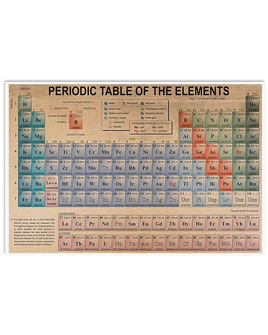Periodic Table Of The Elements 17x11 Poster