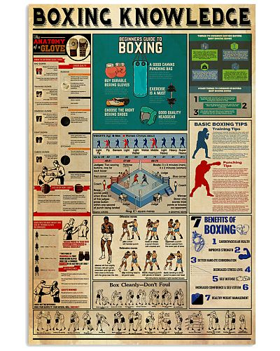 BOXING KNOWLEDGE