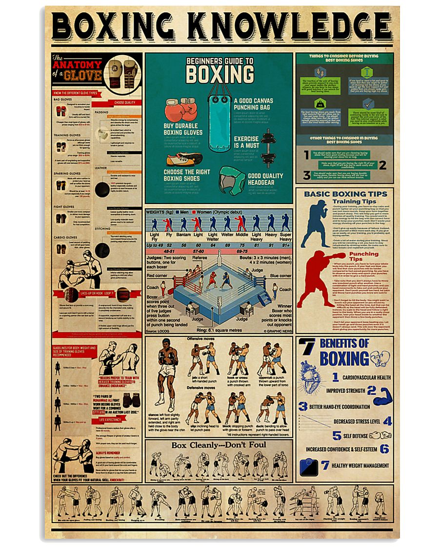BOXING KNOWLEDGE 24x36 Poster