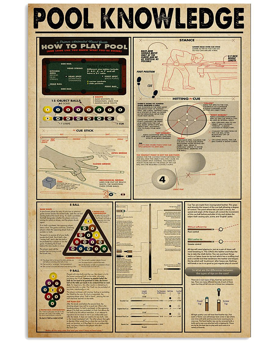 POOL KNOWLEDGE 11x17 Poster