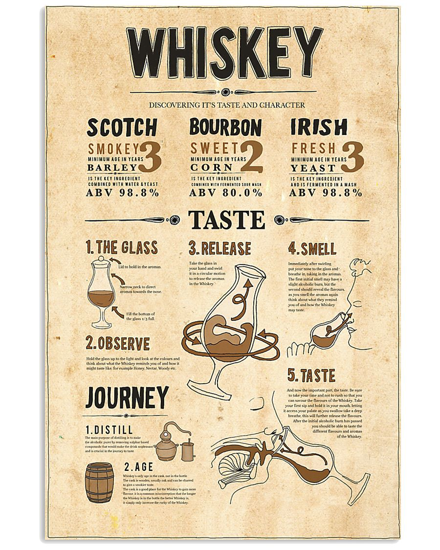 Whiskey  11x17 Poster
