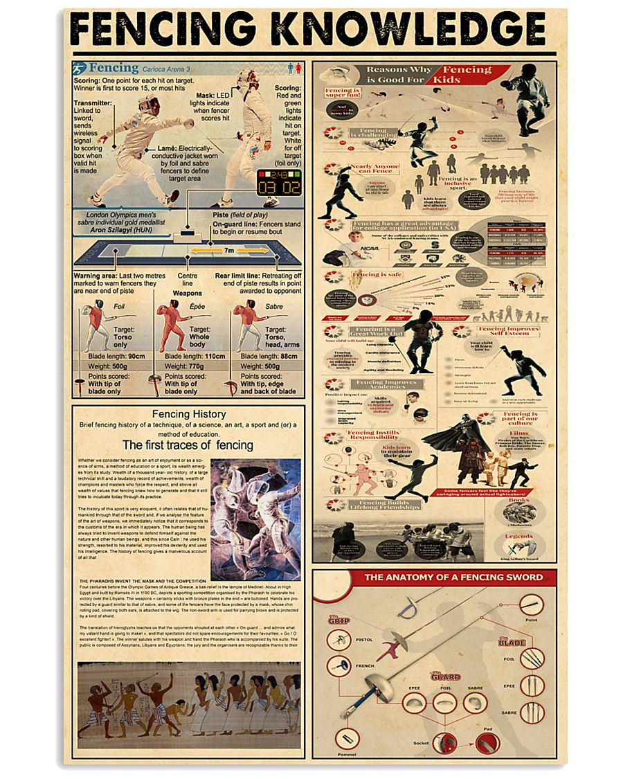 FENCING KNOWLEDGE 24x36 Poster