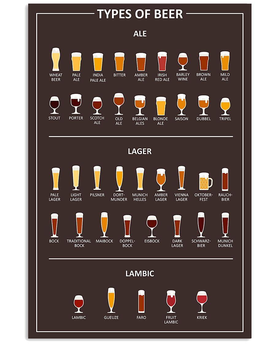 BEER COLLECTION POSTER 16x24 Poster