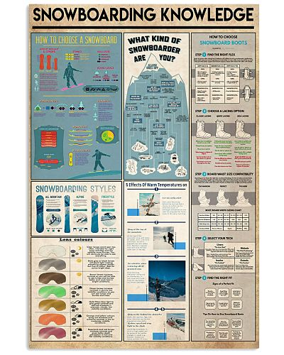 SKI KNOWLEDGE POSTER
