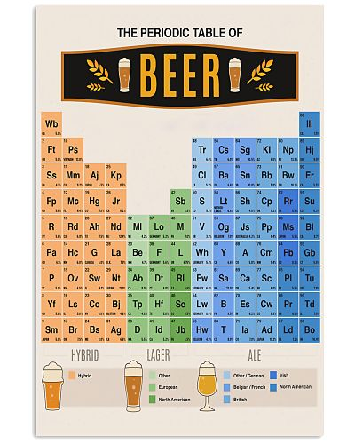 The periodic table of beer