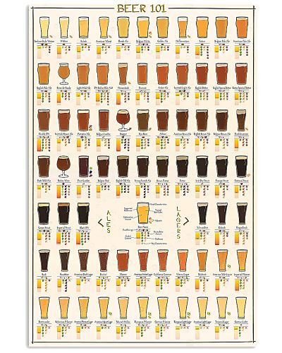 BEER 101 POSTER