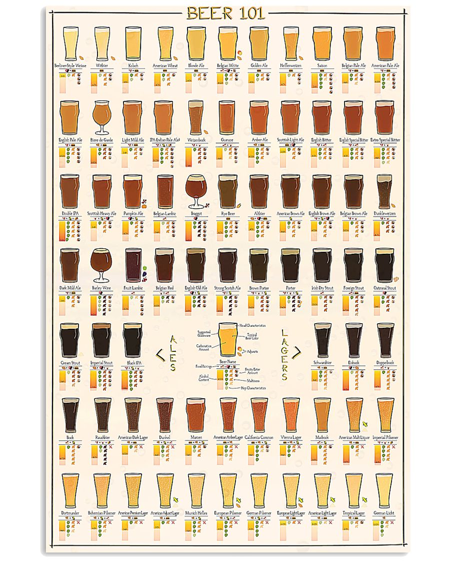 BEER 101 POSTER 16x24 Poster