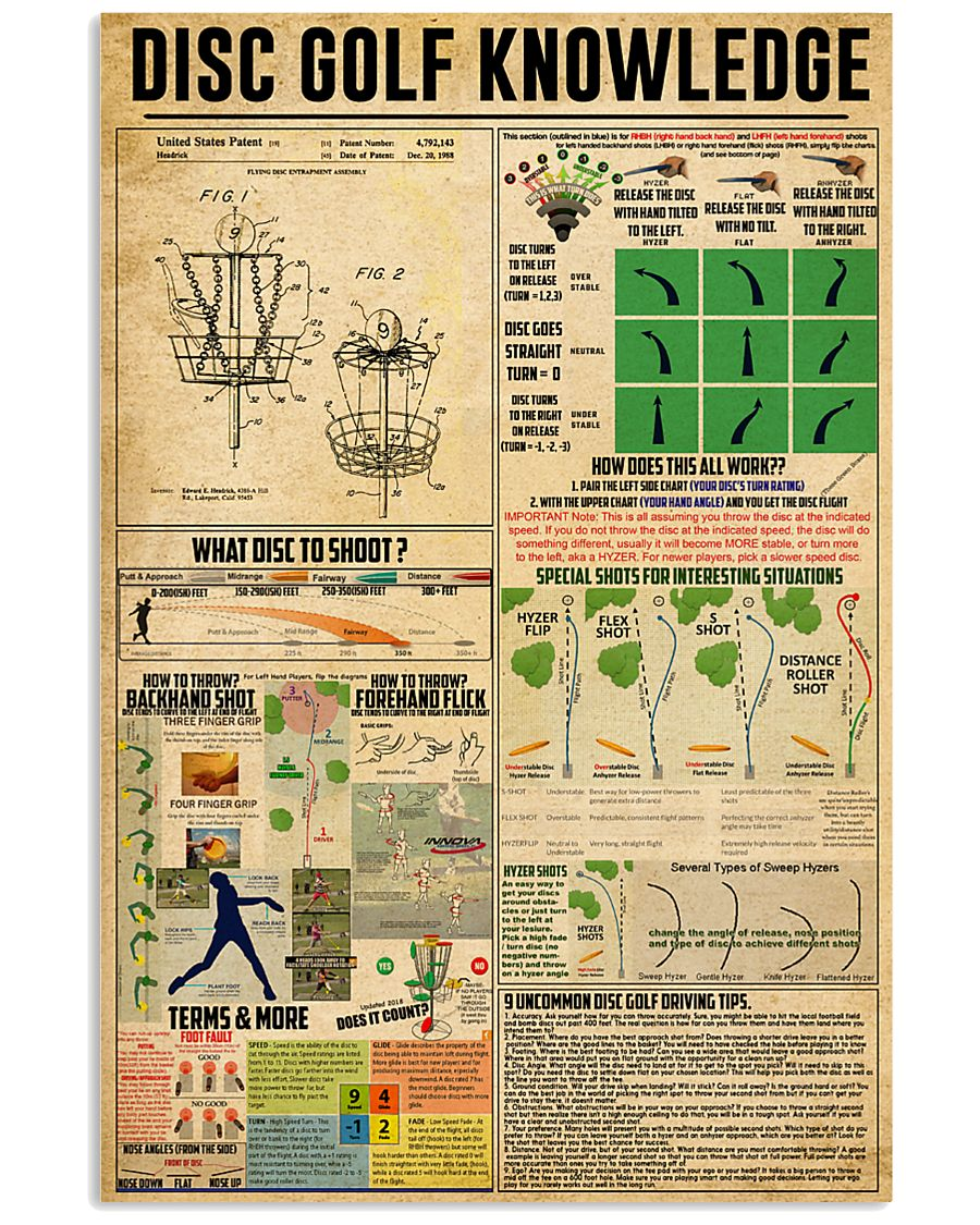 Disc Golf Disc Golf knowledge poster 11x17 Poster