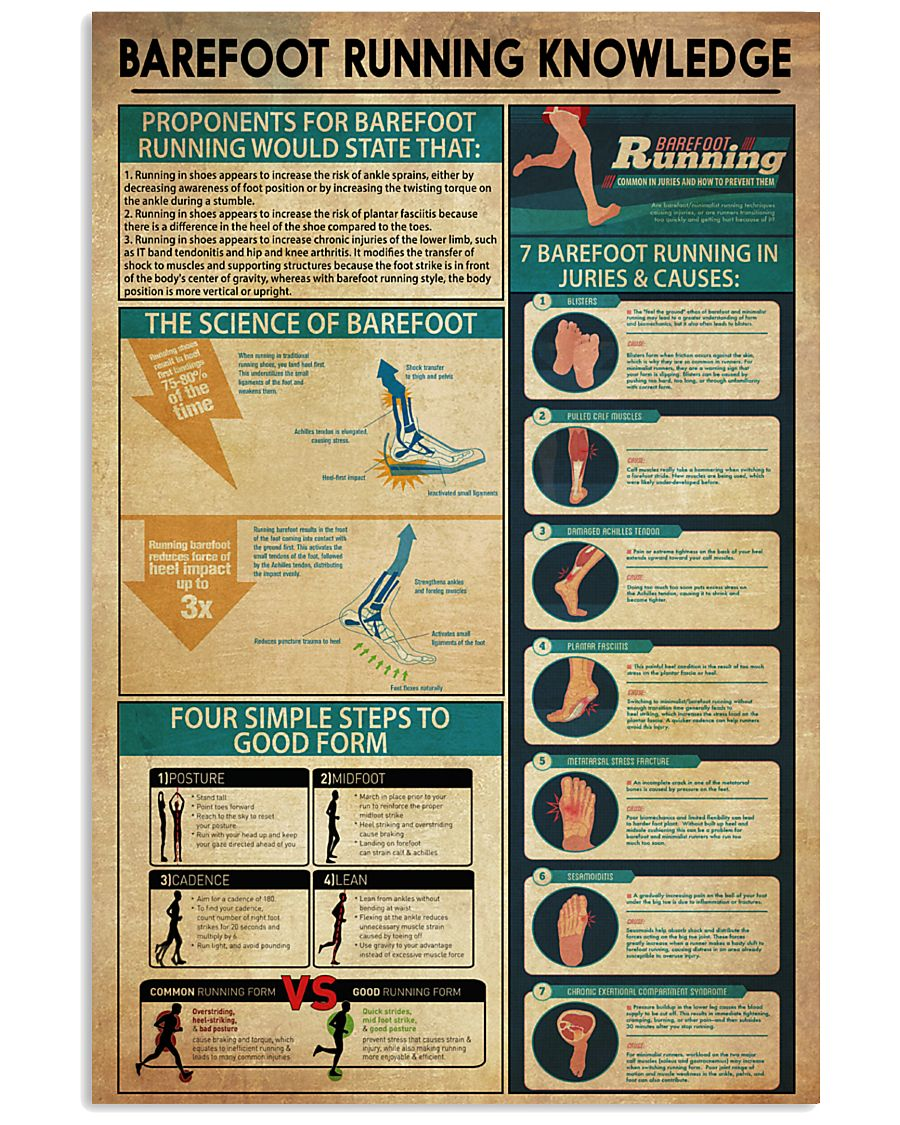 Barefoot Running Knowledge 11x17 Poster