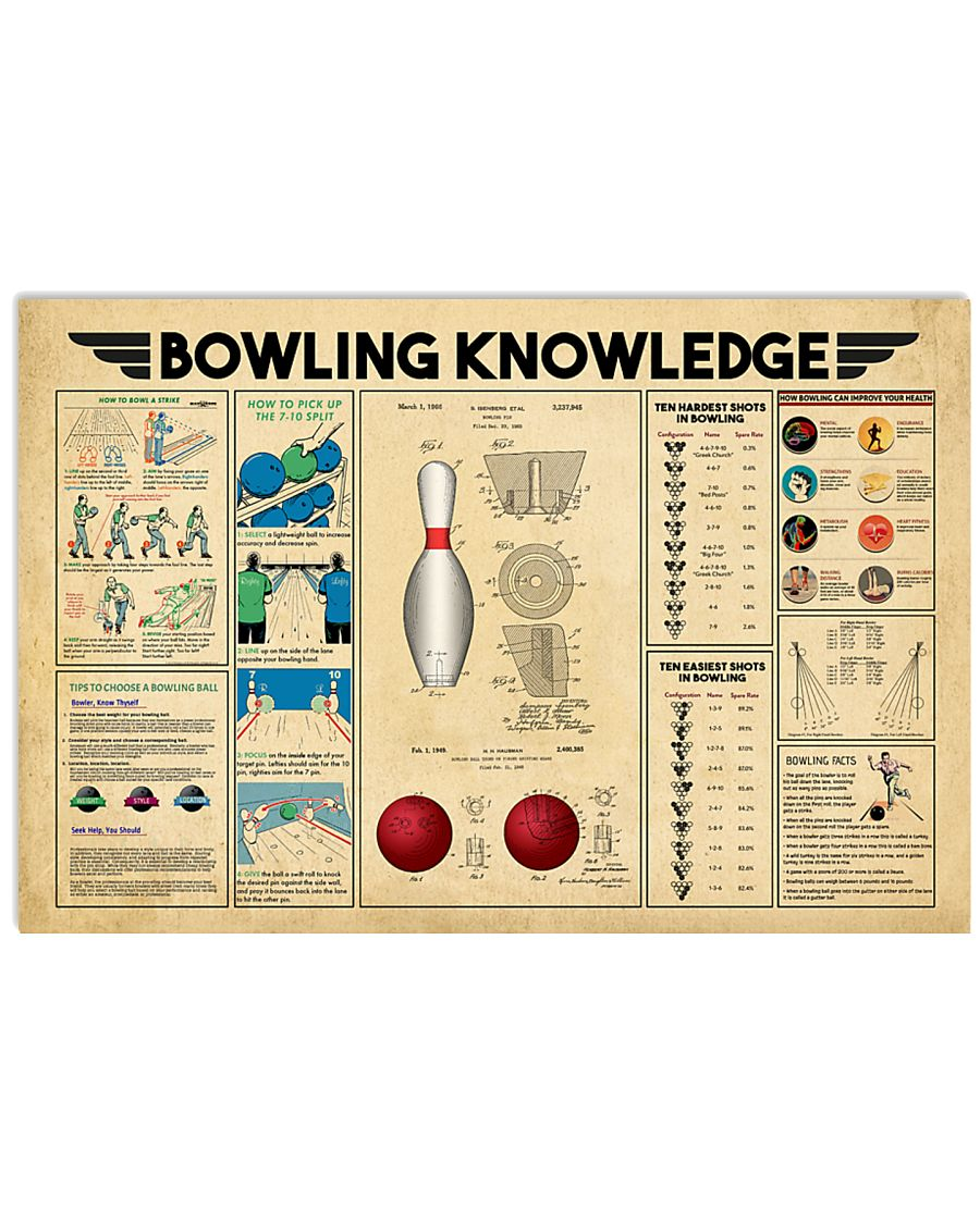 Bowling Knowledge  17x11 Poster