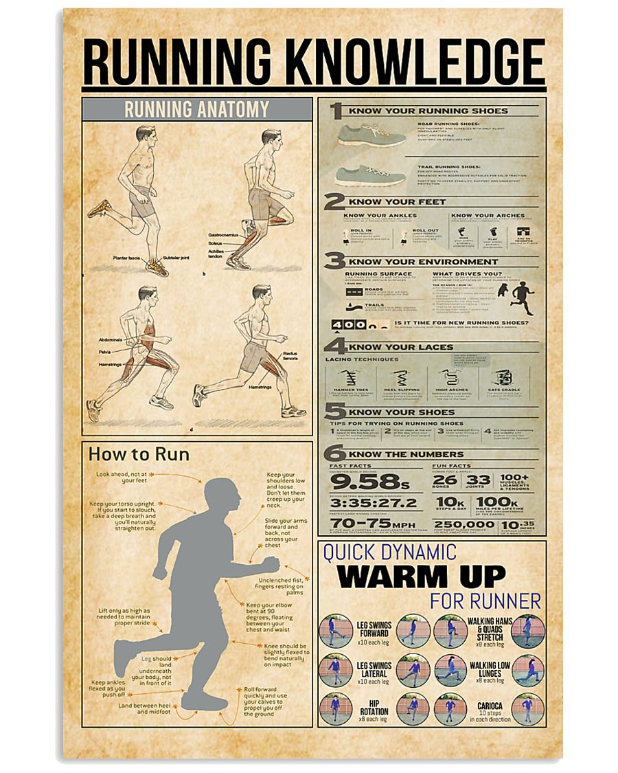 Running knowledge 11x17 Poster