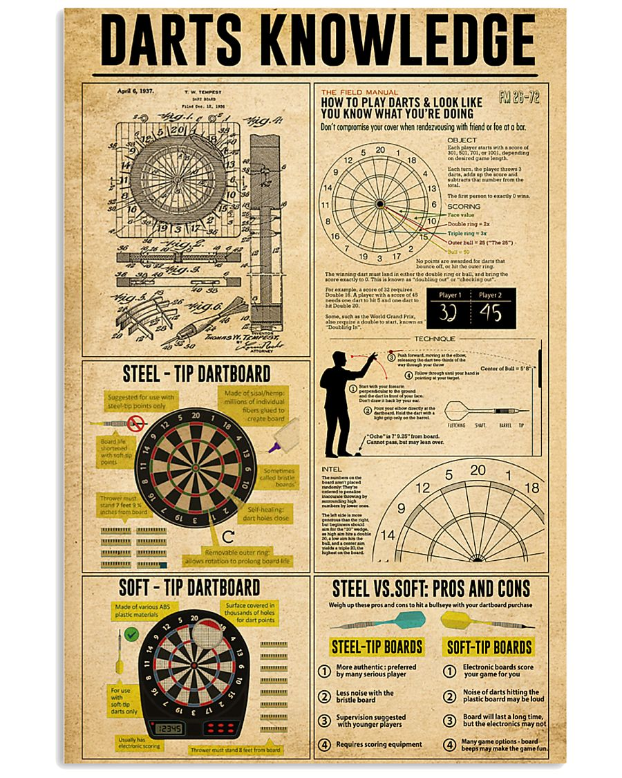 Darts Knowledge 11x17 Poster