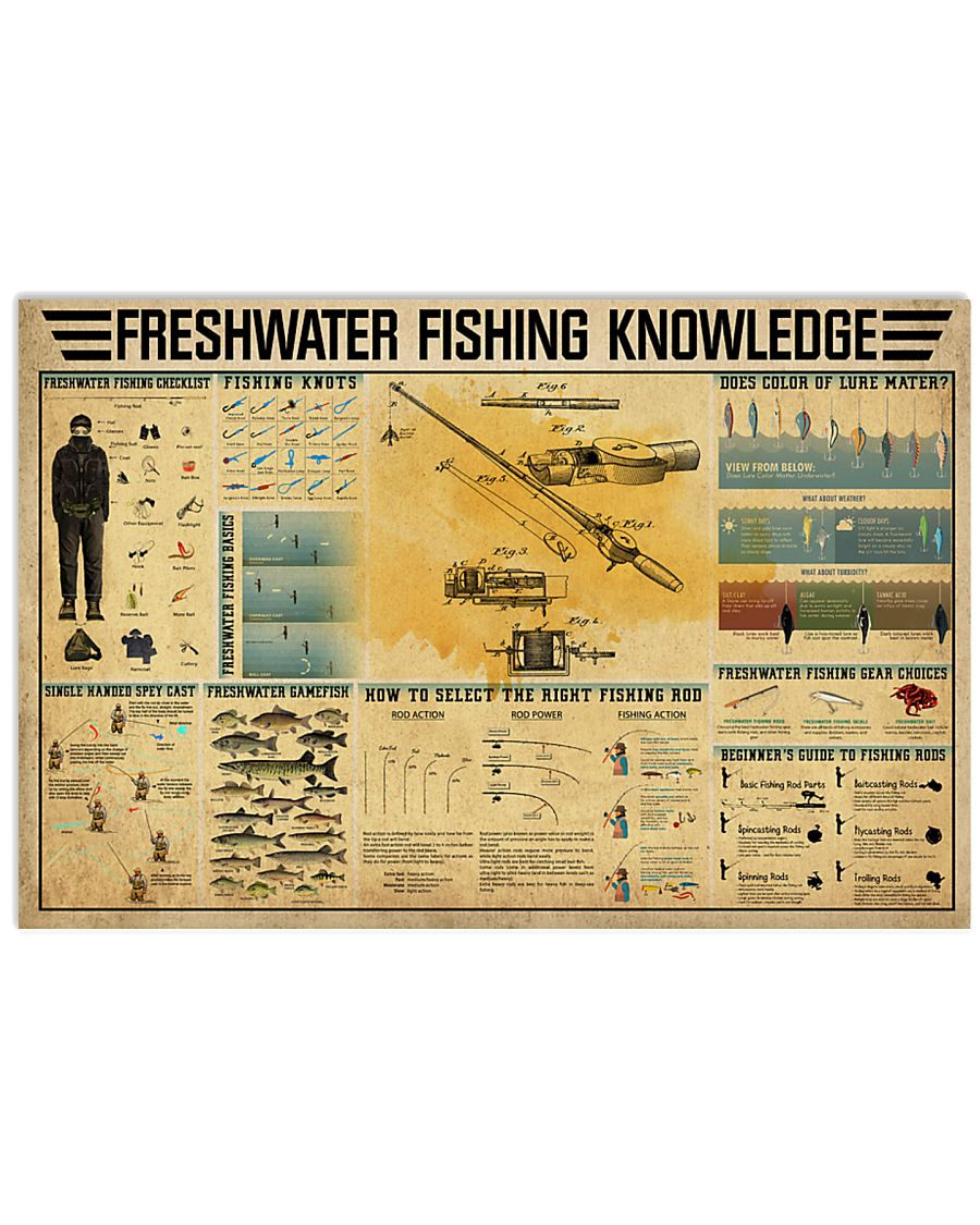 Freshwater Fishing Knowledge 17x11 Poster