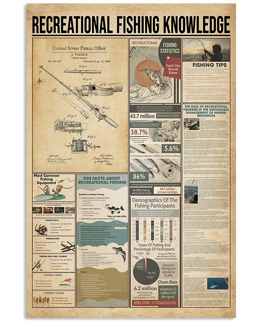 Recreational fishing knowledge 11x17 Poster