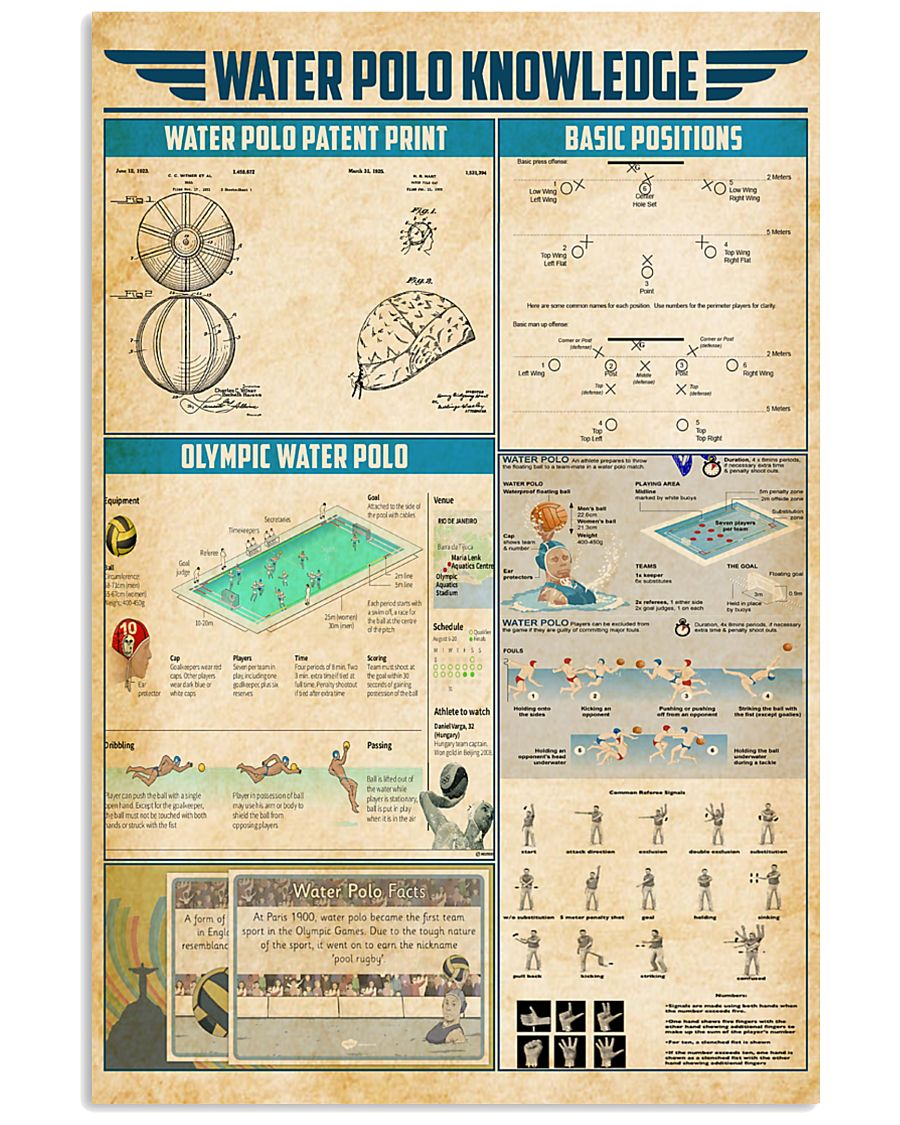 Water polo knowledge 11x17 Poster