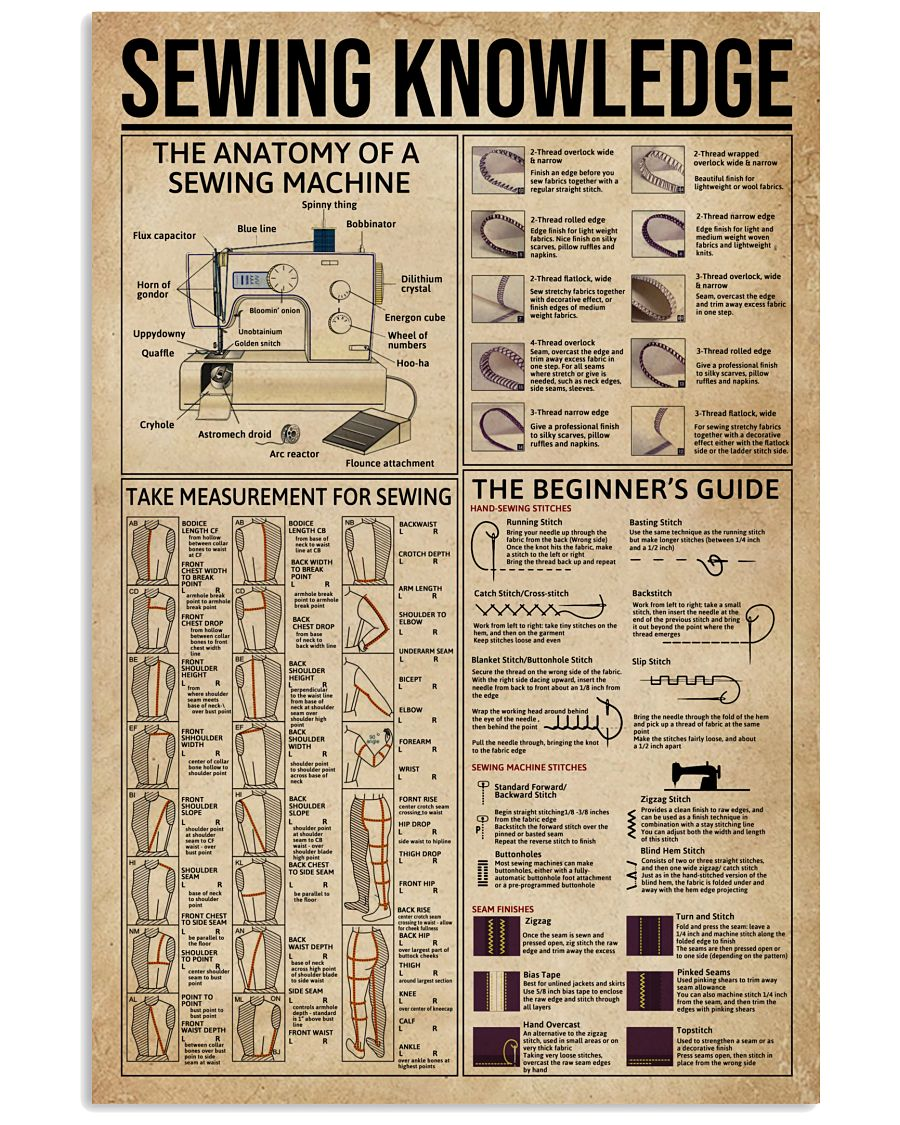 Sewing Knowledge 16x24 Poster