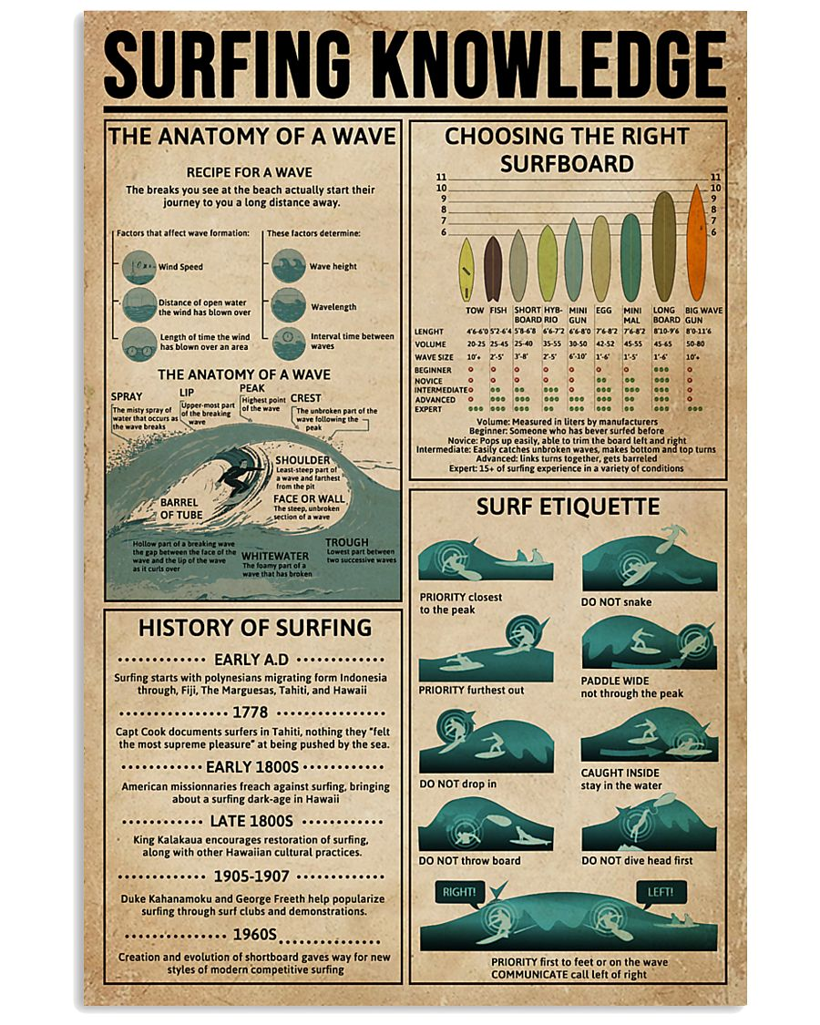 Surfing Knowledge 11x17 Poster