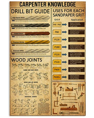 Knowledge Carpenter